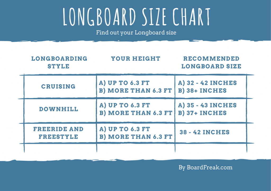 How do you know what size longboard to get?